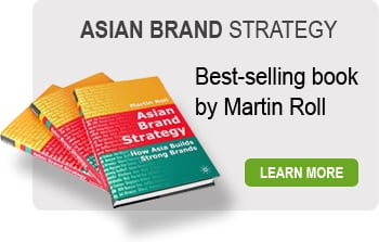 Martin Roll – Business & Brand Strategist